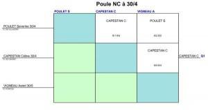 tableau-d1nc1