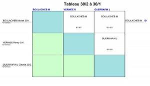 tableau1h317