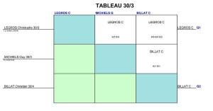 tableau1h331