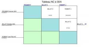 tableau1hnc9